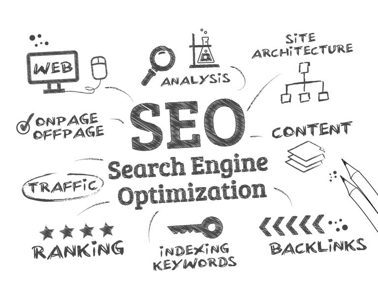 SEO Copywriting in Denver, Colorado